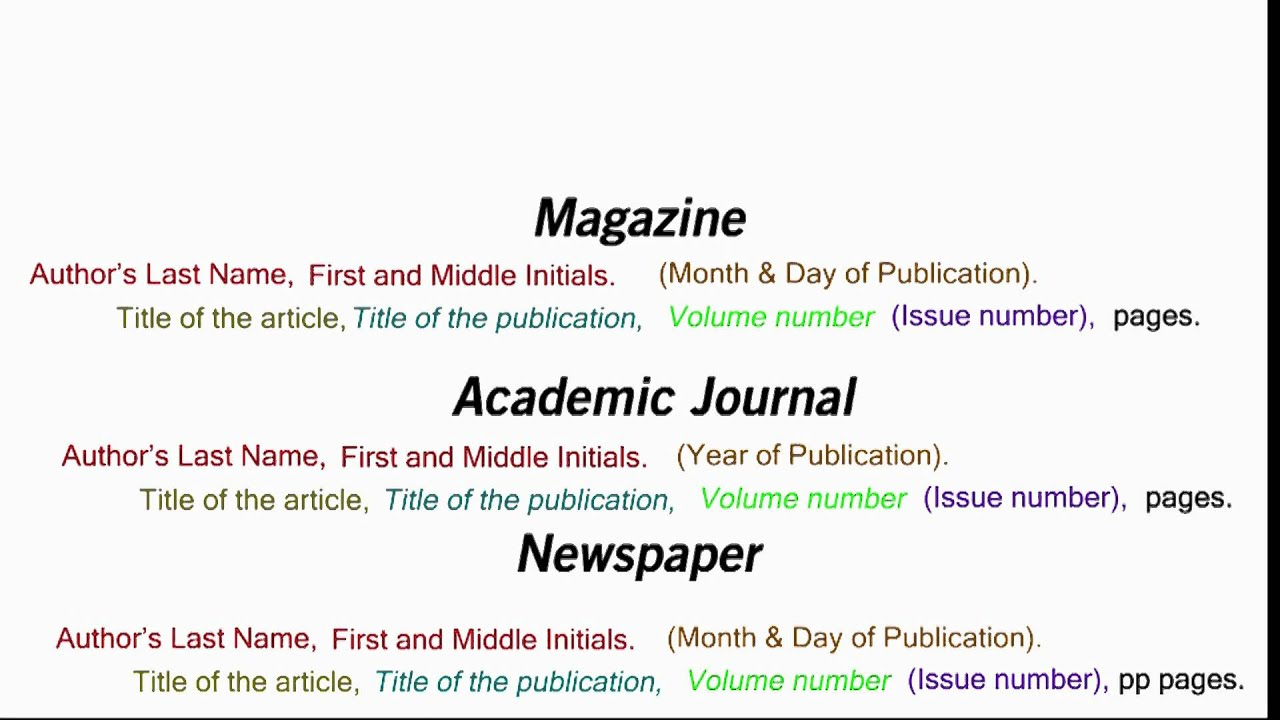 004 Maxresdefault How To Cite Articles In Essay Singular References Apa Paper Article Name A Newspaper Your Full