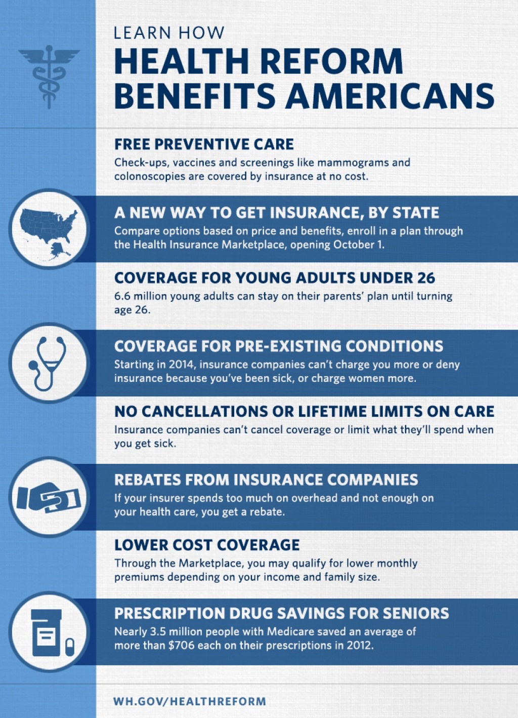 004 Obamacare Essay Healthcare List Graphic 08072013 0 Stupendous Analysis Repeal Conclusion Large