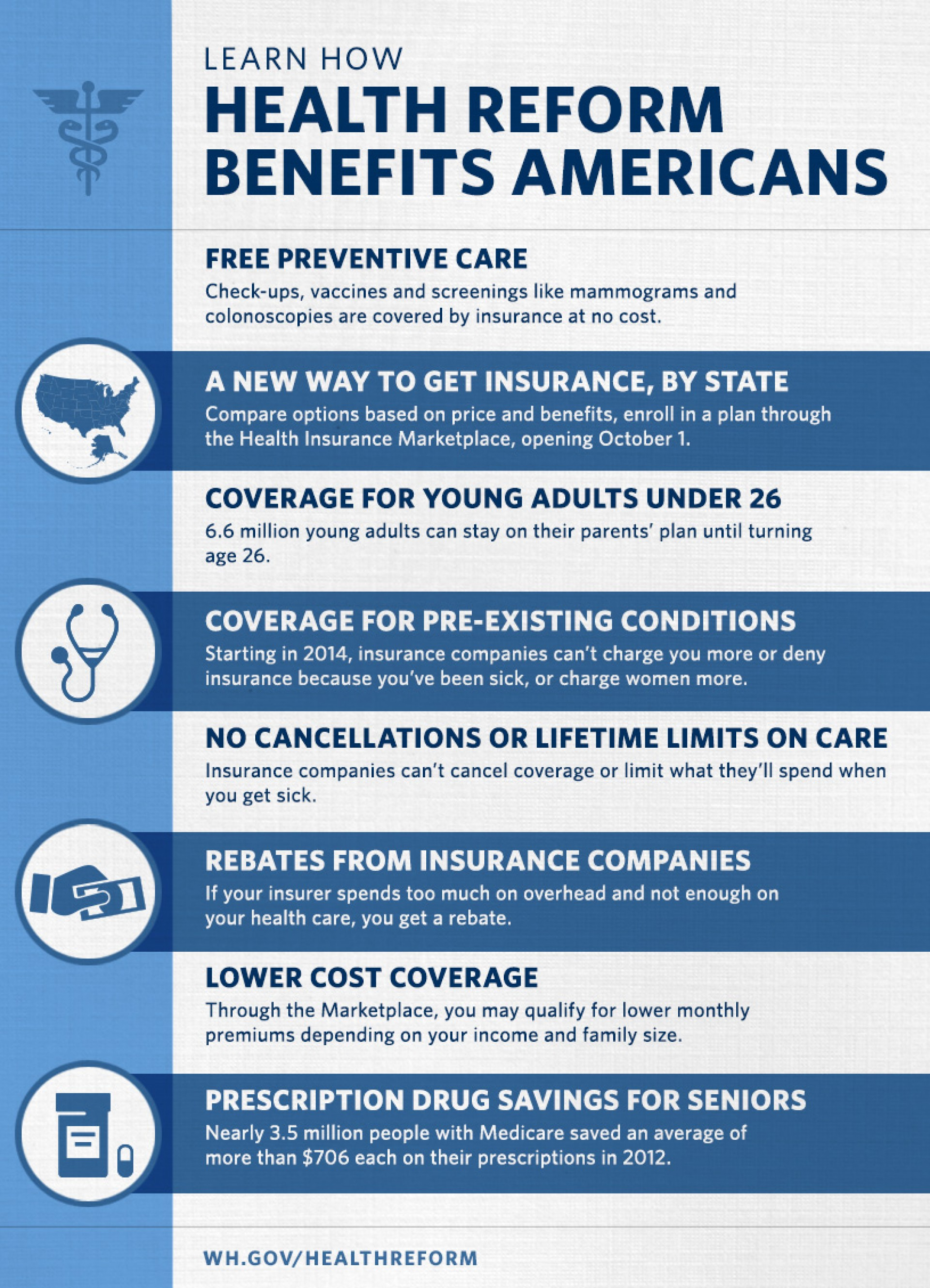 004 Obamacare Essay Healthcare List Graphic 08072013 0 Stupendous Analysis Repeal Conclusion 1920