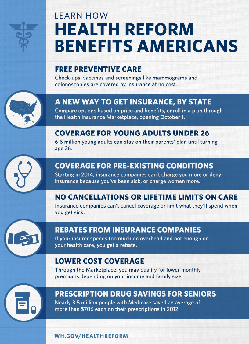 004 Obamacare Essay Healthcare List Graphic 08072013 0 Stupendous Analysis Repeal Conclusion Full