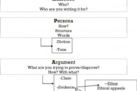 004 Parts Of Persuasive Essay Papa Jpg Imposing 6 A 320