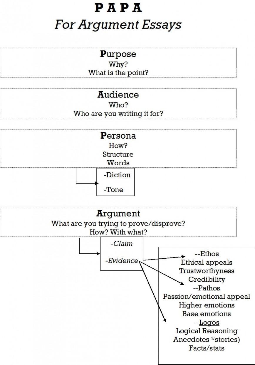 004 Parts Of Persuasive Essay Papa Jpg Imposing 6 A 868