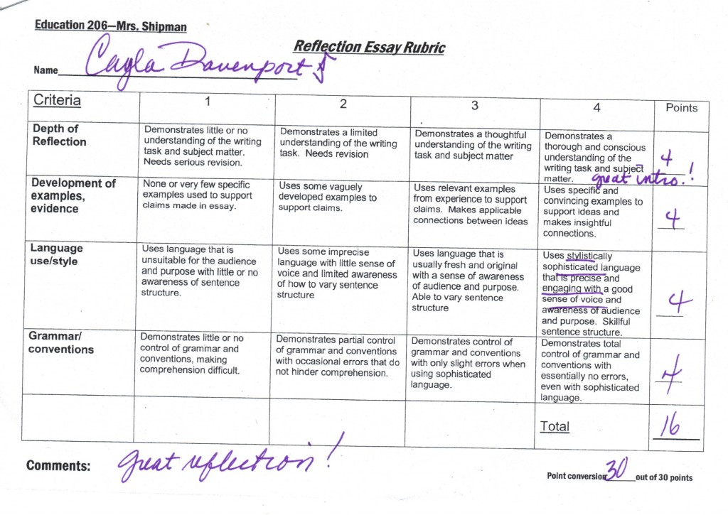 004 Reflective Essay Rubric Example Marvelous Week 2 Guidelines With Scoring Marking Assessment Large