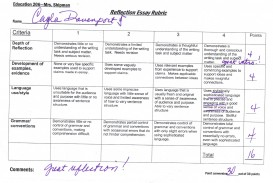 004 Reflective Essay Rubric Example Marvelous Week 2 Guidelines With Scoring Marking Assessment
