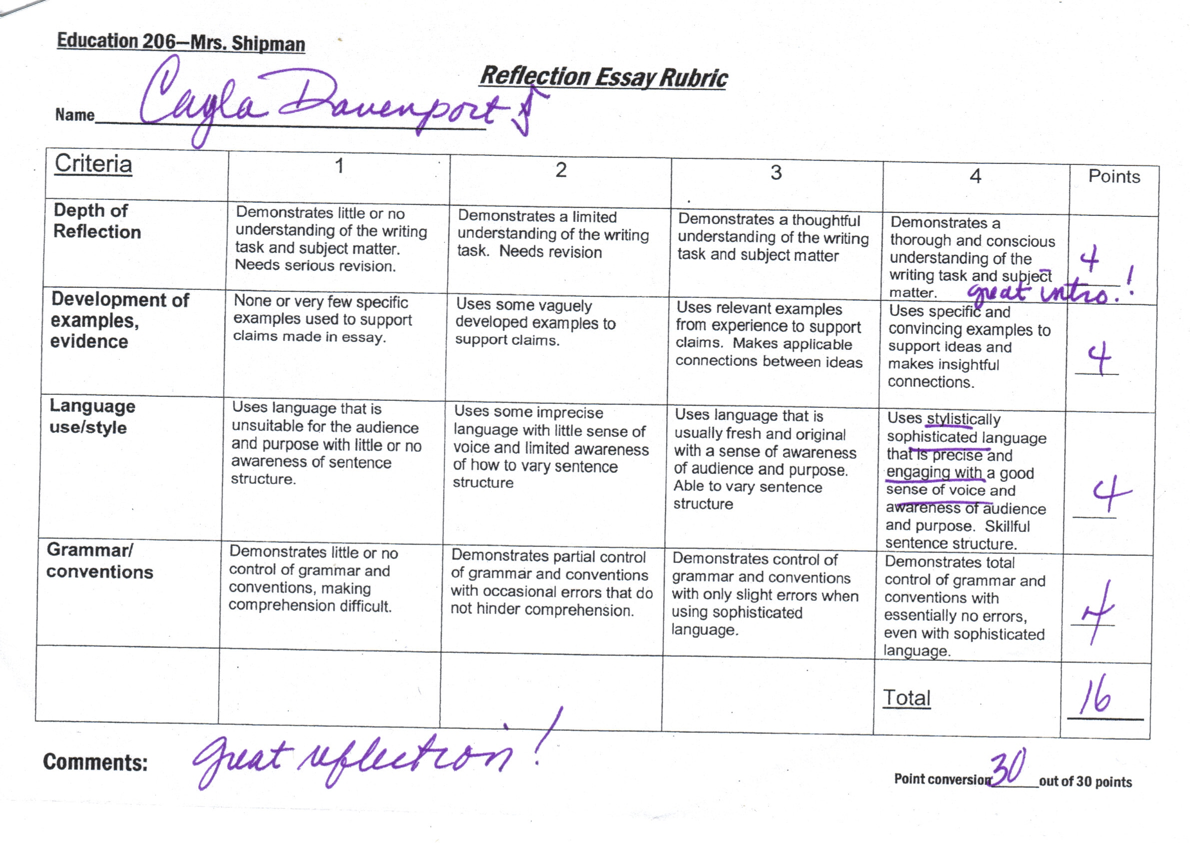 004 Reflective Essay Rubric Example Marvelous Week 2 Guidelines With Scoring Marking Assessment Full