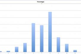 004 Screen Shot At Pm Essay Example Sat Amazing Scoring Score Percentiles 2017 Examples 6 2018