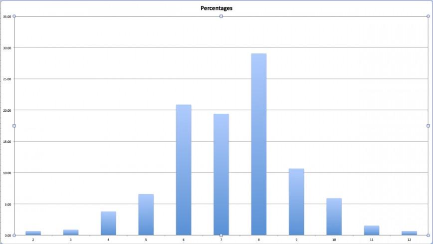 004 Screen Shot At Pm Essay Example Sat Amazing Scoring Score Percentiles 2018 Jobs Rubric Pdf