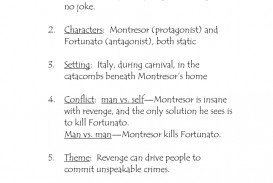 004 The Cask Of Amontillado Essay Example 008065055 1 Unforgettable Outline Prompts Topics