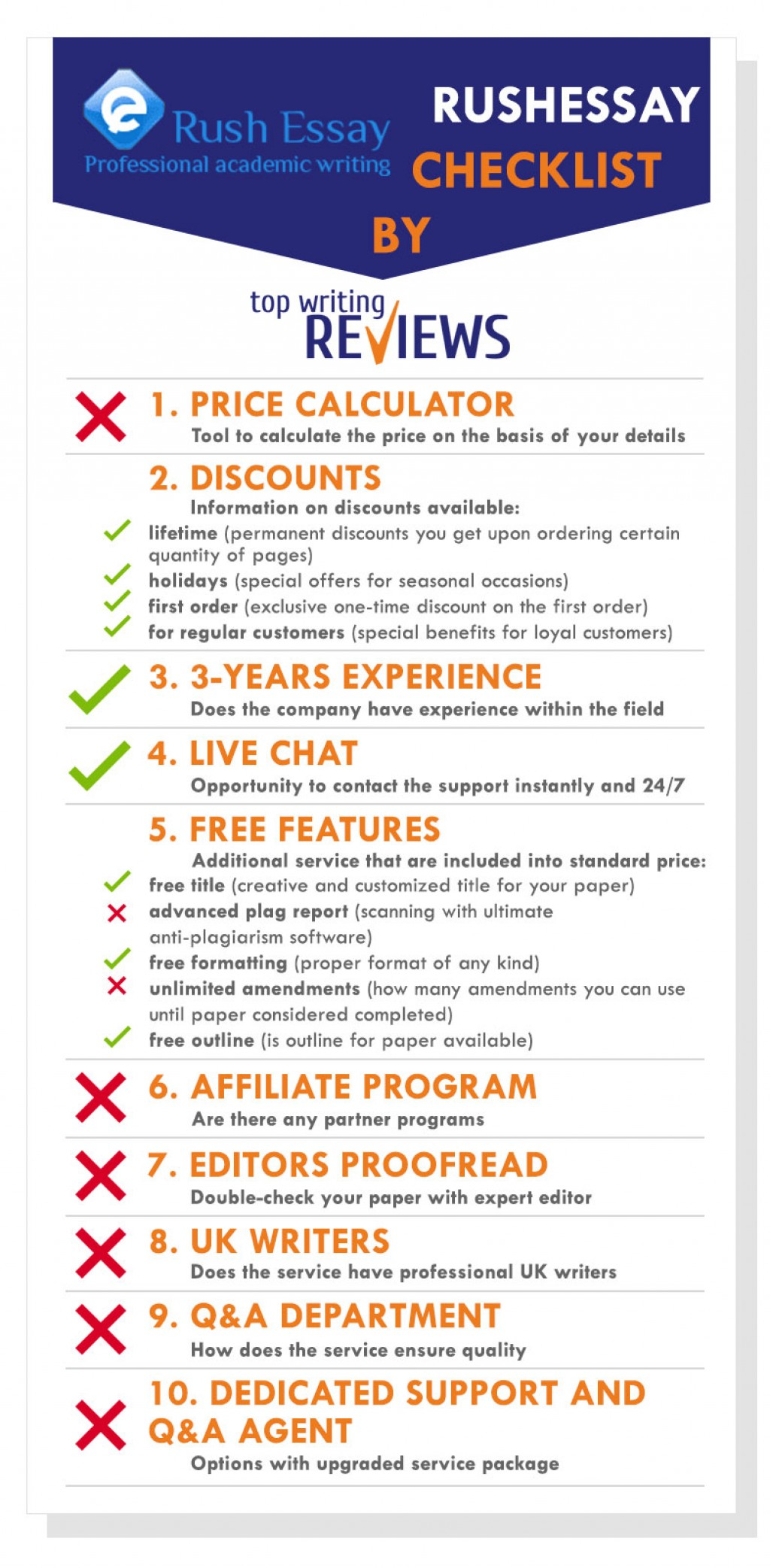 004 Top Essay Writing Reviews Checklist Review Of Rushessay By Topwritingreviews Unique Large