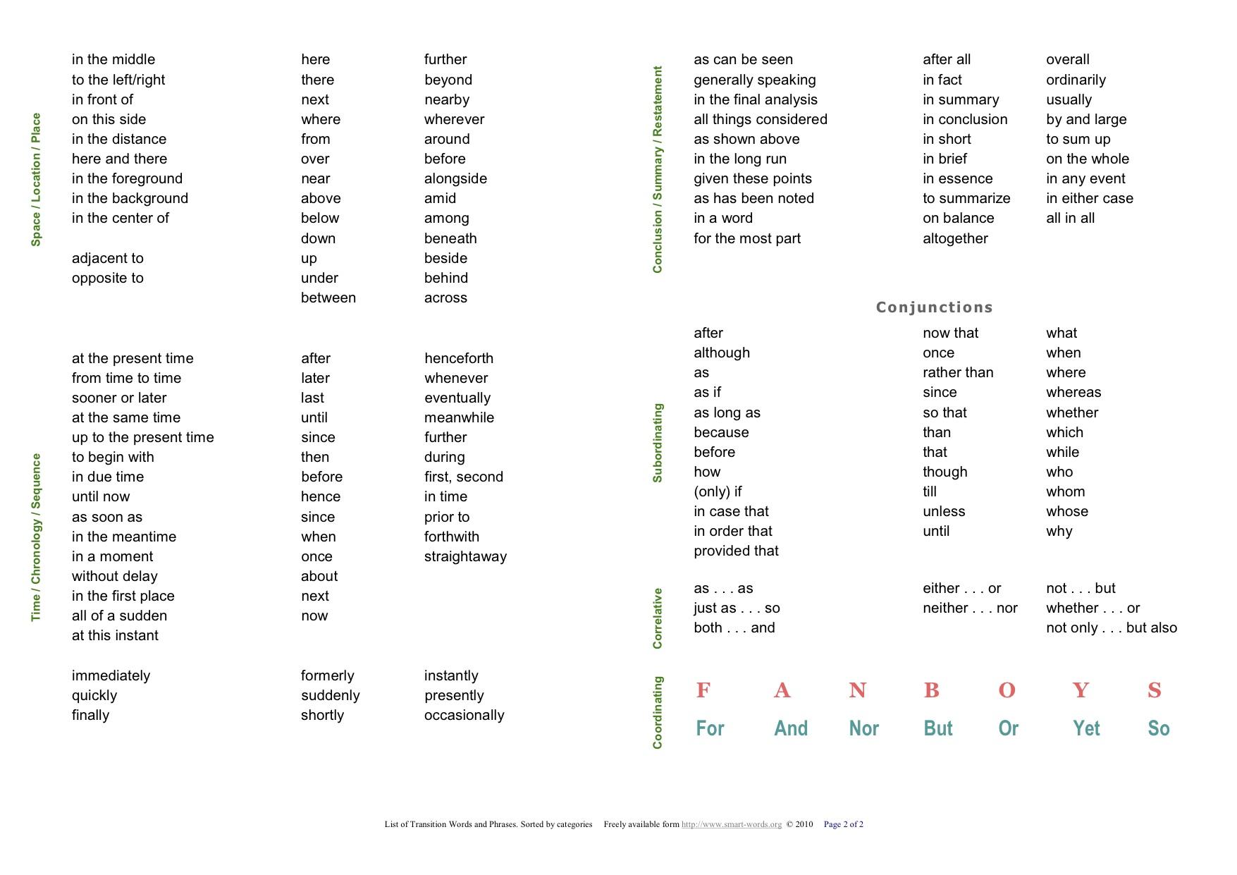 transition word list