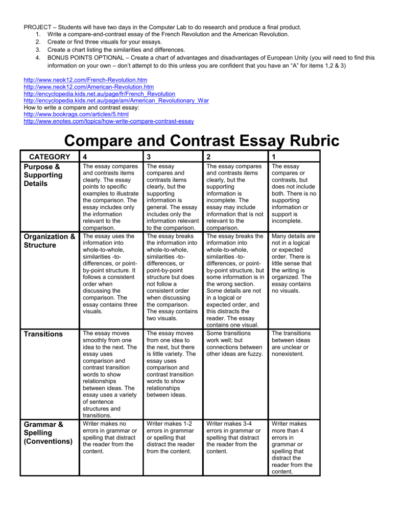 005 008048066 1 Essay Example Compare And Contrast Wondrous Rubric 3rd Grade High School Full