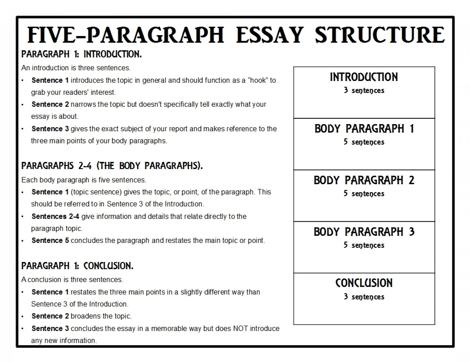 005 Animalreport1 Essay Example Five Best Paragraph Graphic Organizer High School Lesson Plan 5 Middle Pdf 1920
