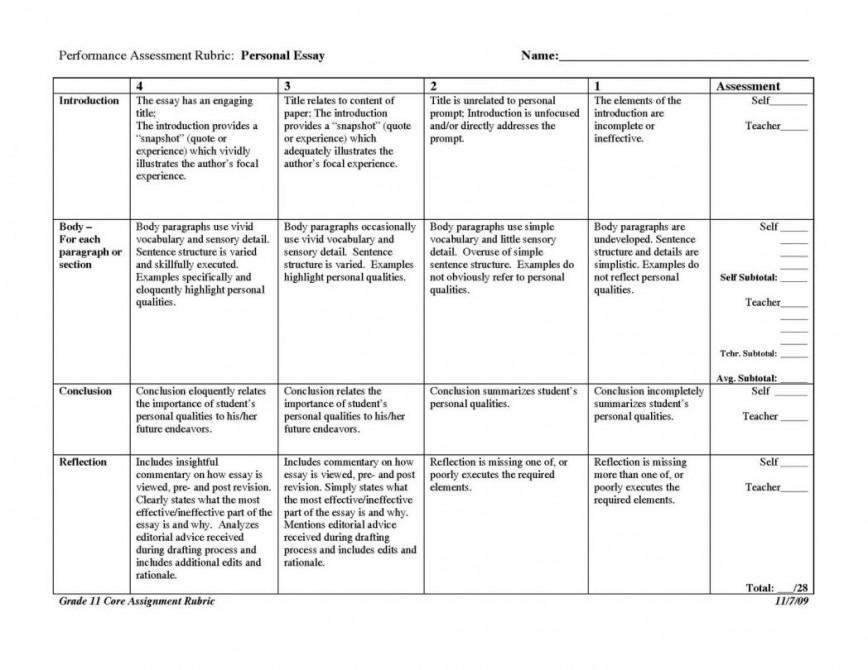 005 College Essay Rubric Leadership Essays Rubrics About Army Admission R Application Essaypersonal Statement 1048x810 Singular Board Ap Literature