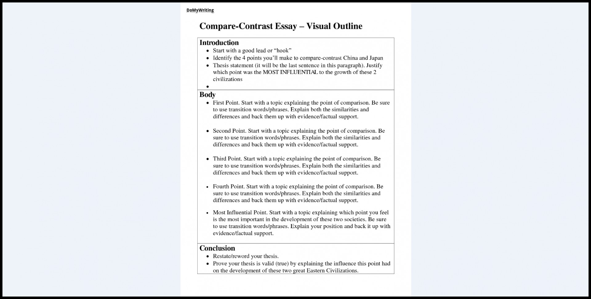 005 Comparend Contrast Essay Outline Example How To Do Outstanding A Compare And Start Write Mla Format Middle School 1920