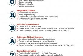 005 Eslrs Essay Example Ais Handbook New S Page Phenomenal 320
