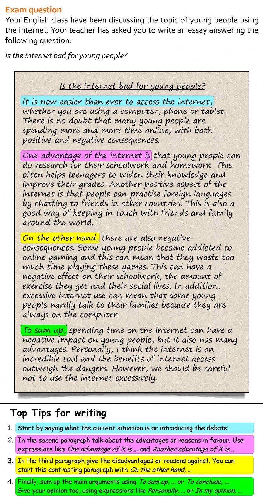 005 Essay Example B2w A For And Against 0 Fantastic Writing Tips Reddit Essays Fun People's Money