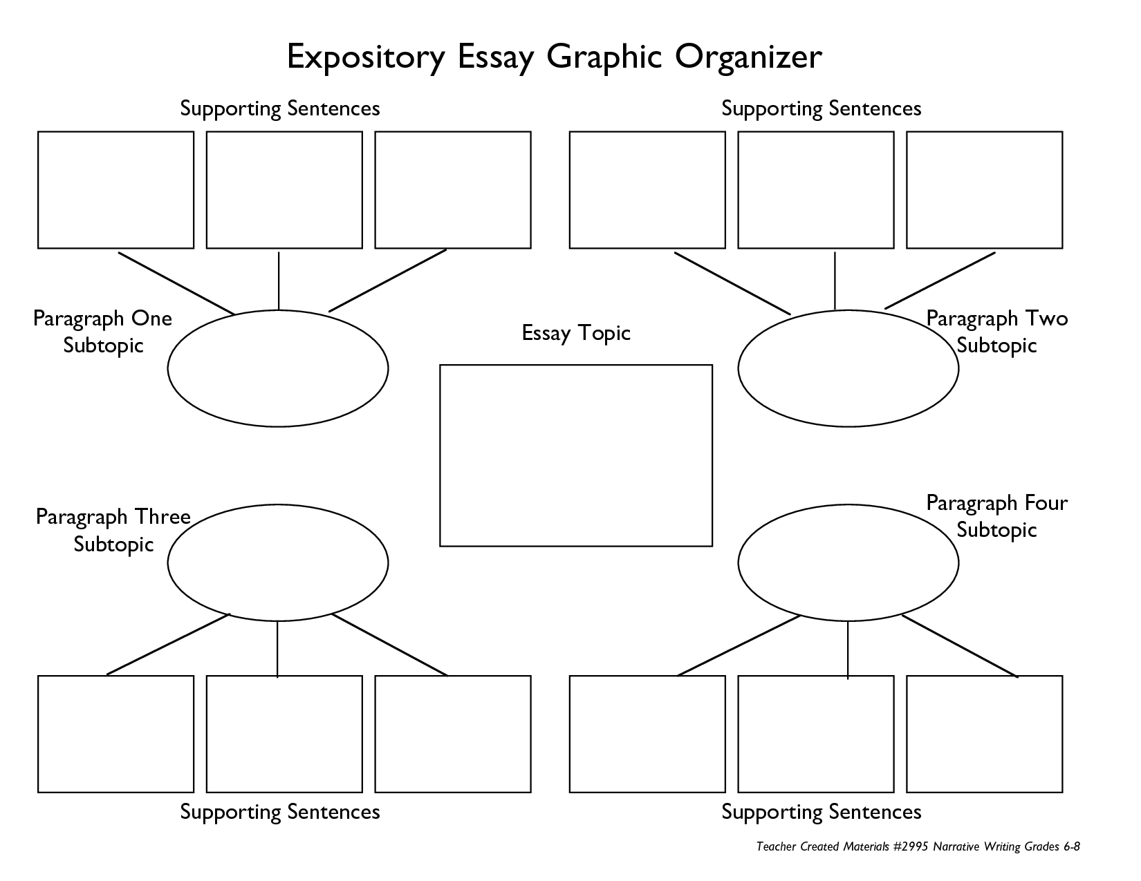 005 Essay Example Expository Graphic Awesome Organizer Printable Writing Middle School Full