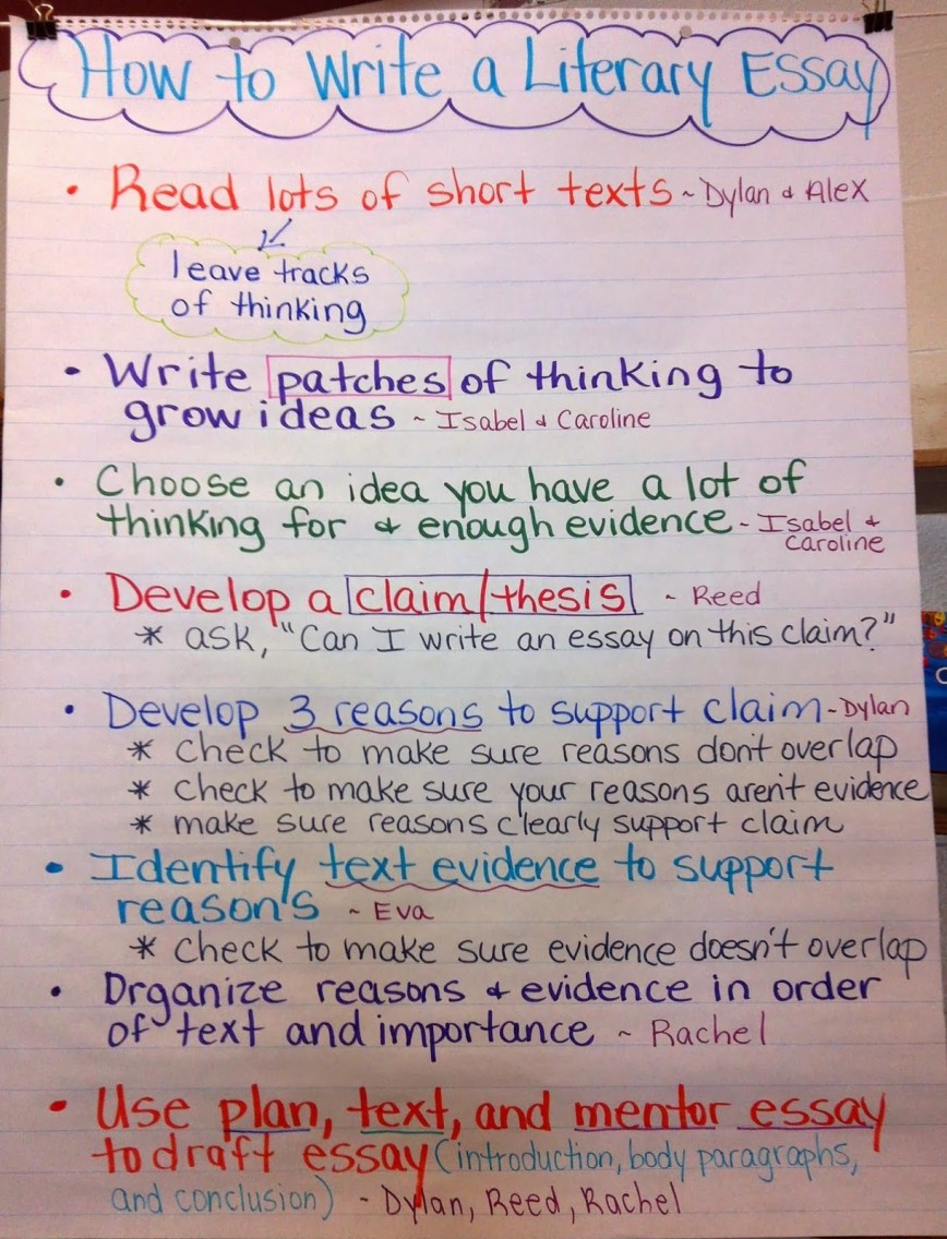 005 Essay Example How To Write Formidable A Literary Anchor Chart Introduction Good 868