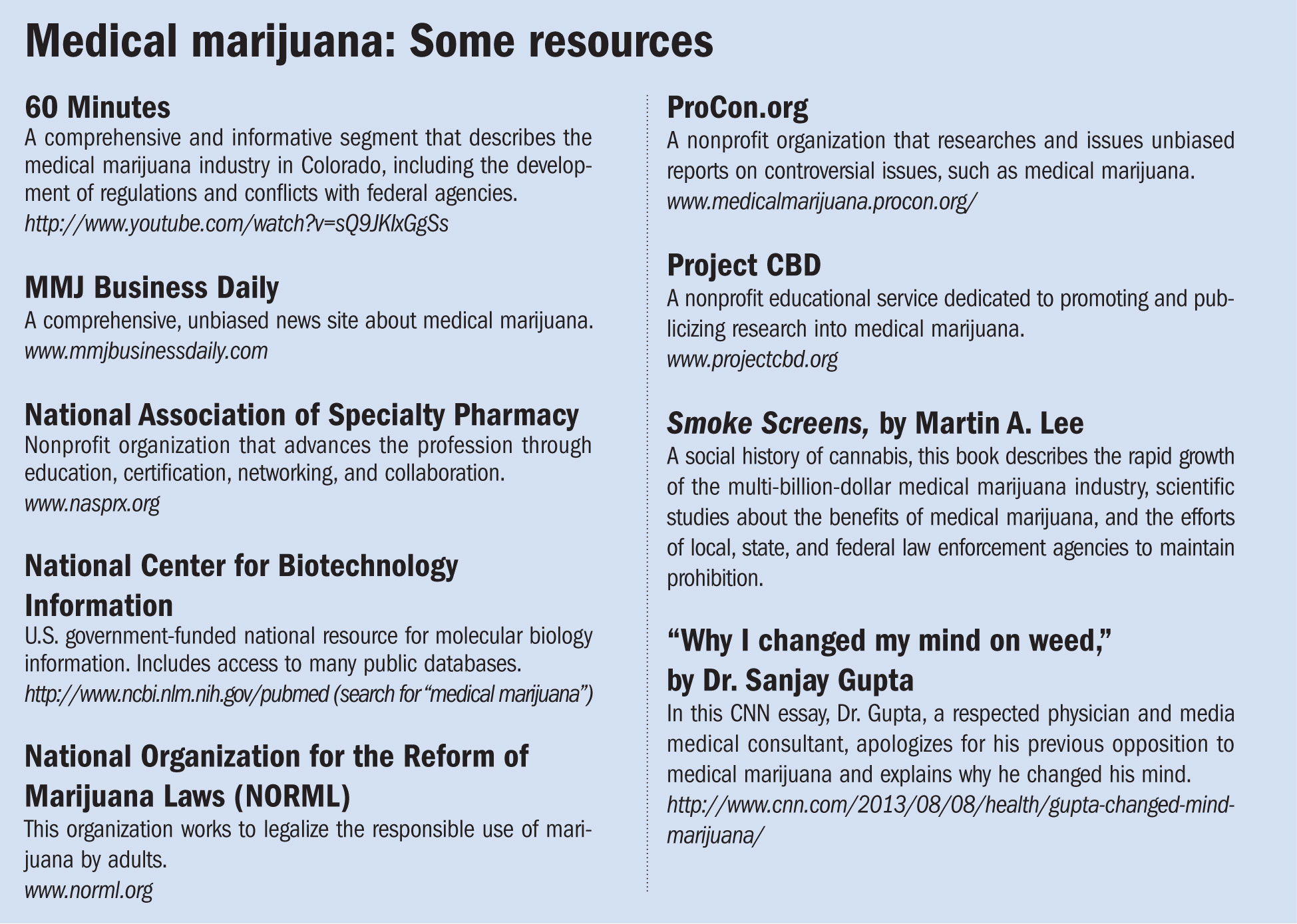 005 Essay Example Legalizing Marijuana Should Medical Legalized You Establ Drugs Dreaded Outline Persuasive Titles