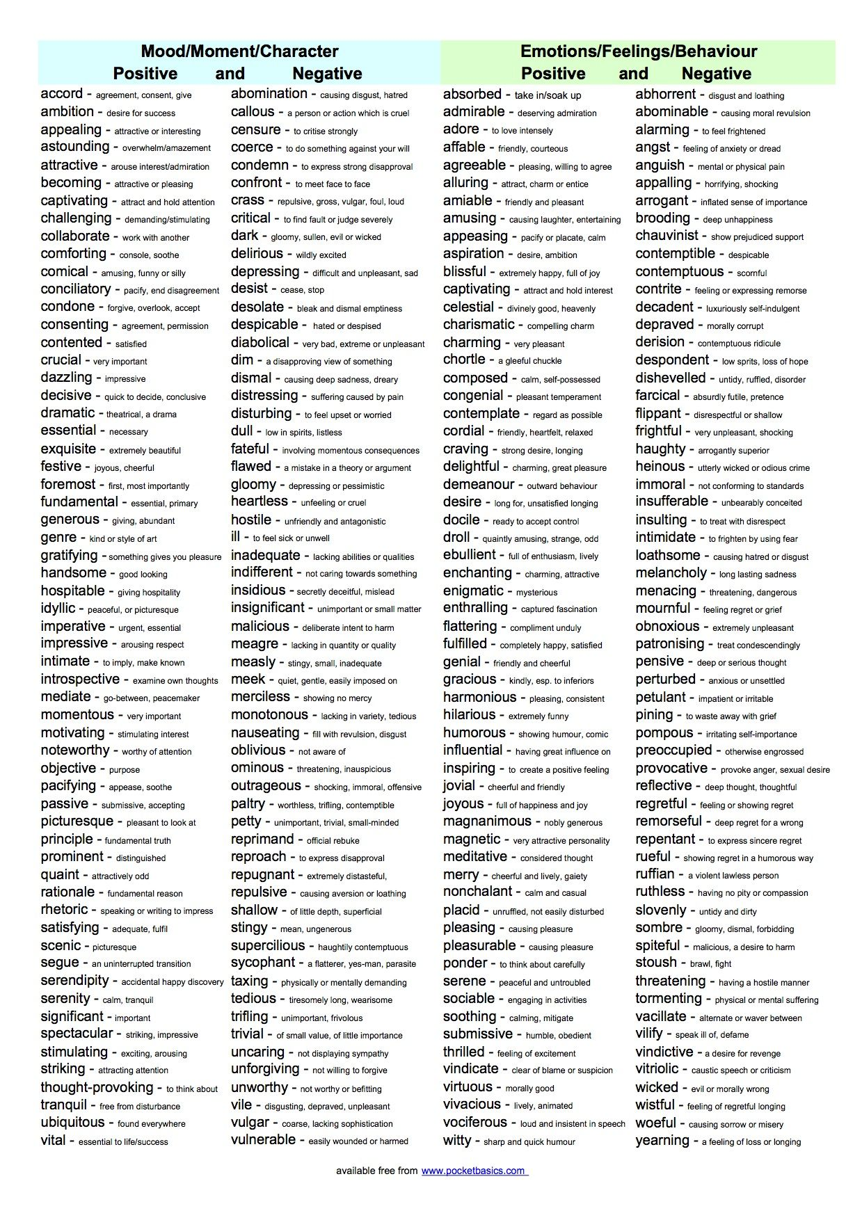 List of good vocabulary words for essays