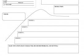 005 Essay Example Narrative Graphic Organizer Incredible Middle School Pdf Story