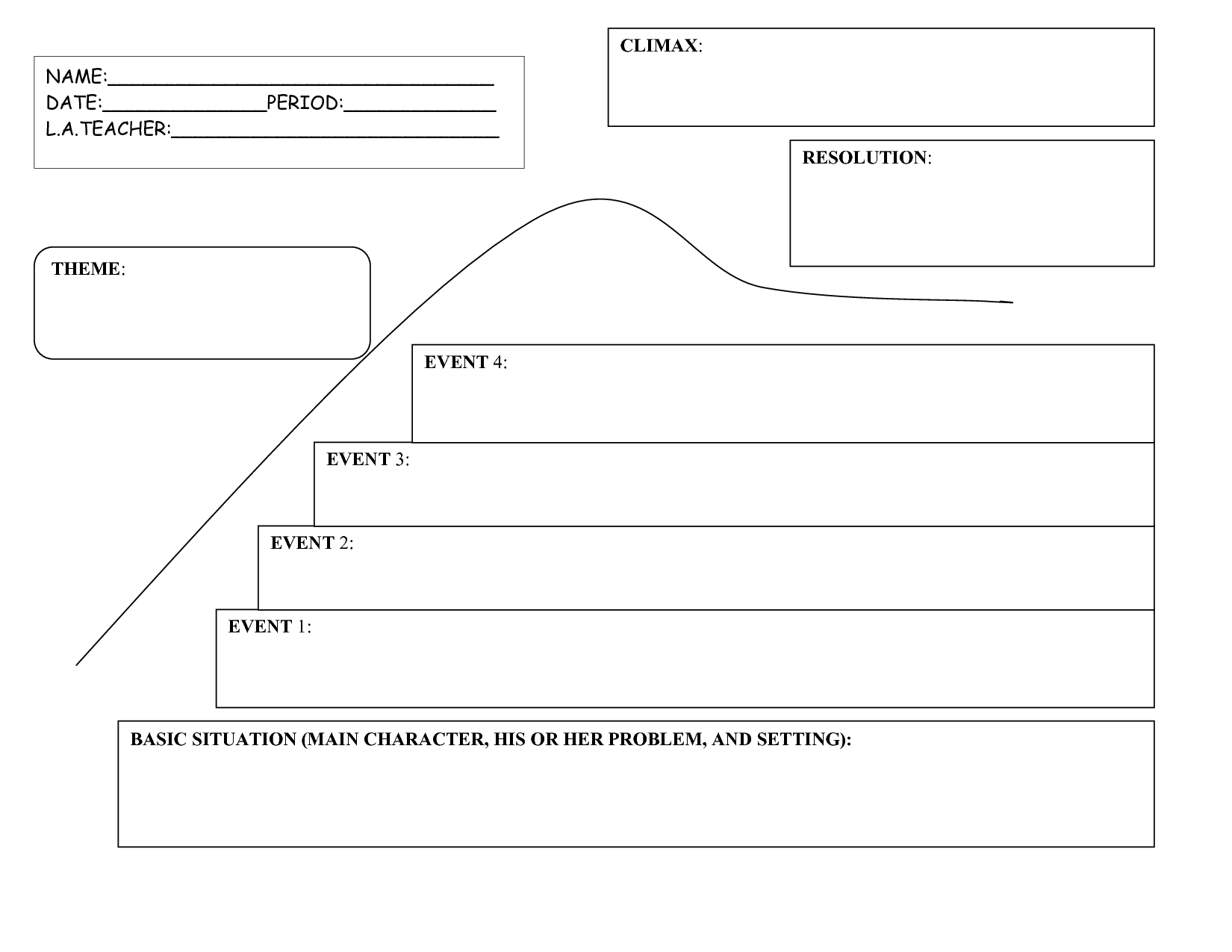 005 Essay Example Narrative Graphic Organizer Incredible Middle School Pdf Story Full