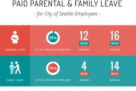 005 Essay Example Paid Parental And Family Leave Should Men Get Paternity From Impressive Work