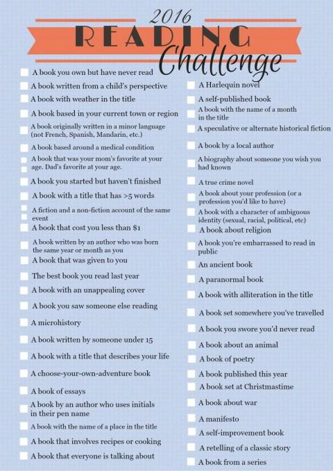 005 Essay Example Personal Challenge Astounding Ideas 480