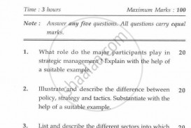 005 Essay Example Role Model Writing For Speech Spm Strategic Management Hamburger Of In Malayalam Pdf Continuous Ielts O Awesome My Father A English Is Parents Hindi Conclusion Paragraph 320