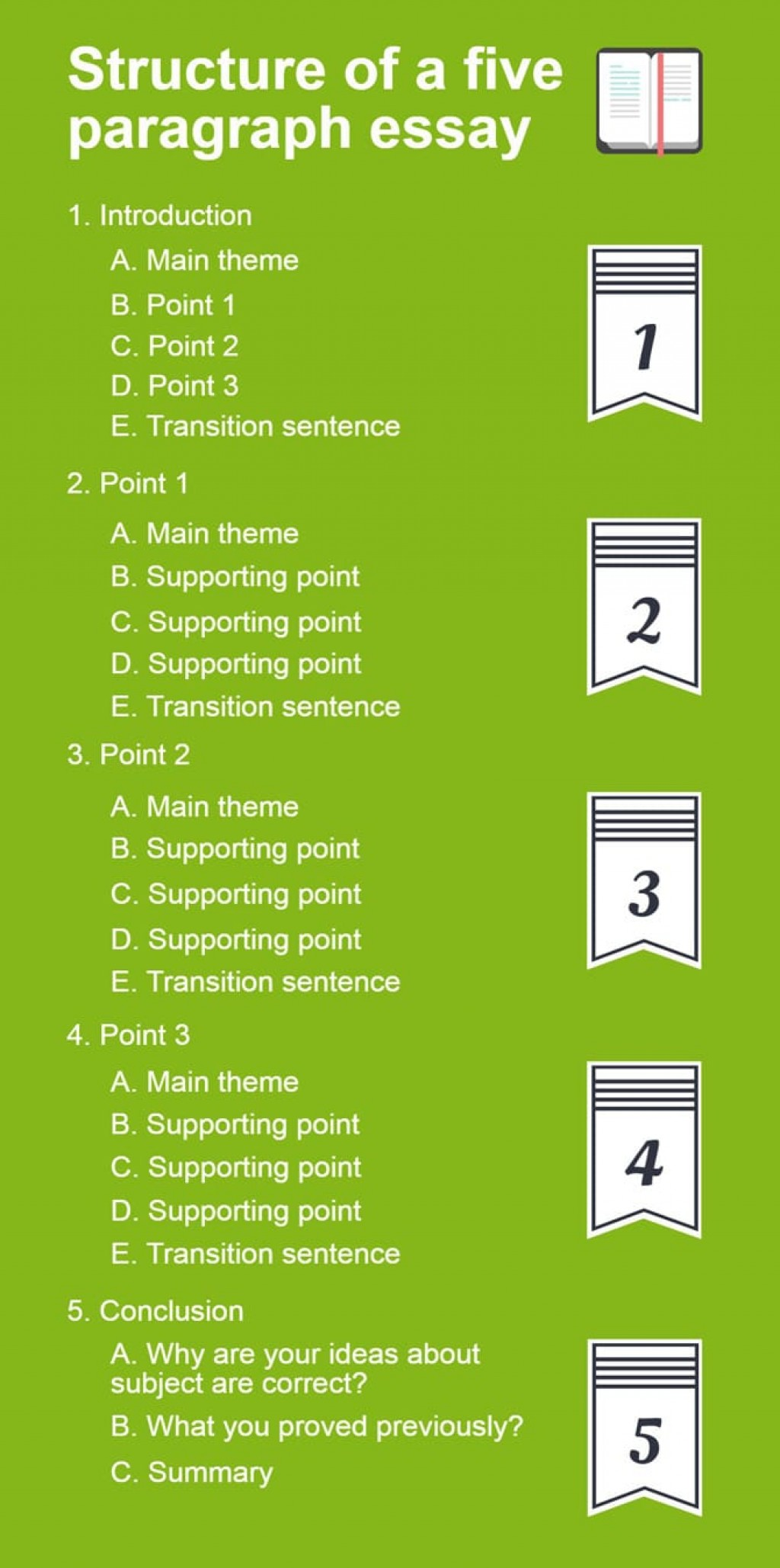 005 Essay Example Structure Of Perfect Paragraph Easy Way To Write Excellent An Argumentative How Analytical In Ielts Task 2 Large