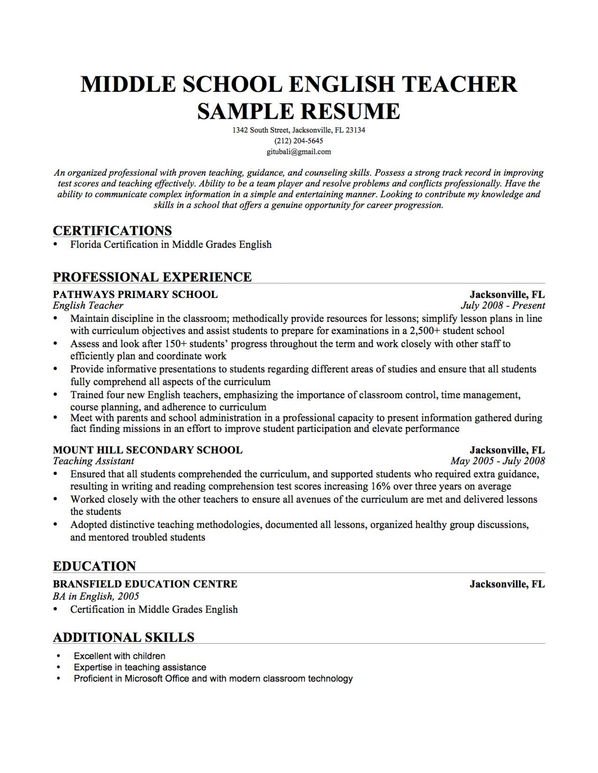 005 Essay Example Teacher Resume Post Writing Why Want Teaching English Elementary Page Examples Students Assistant Federal Builder High School Student Guide Template Free Functional I Amazing To Be A Sample In Hindi 1920