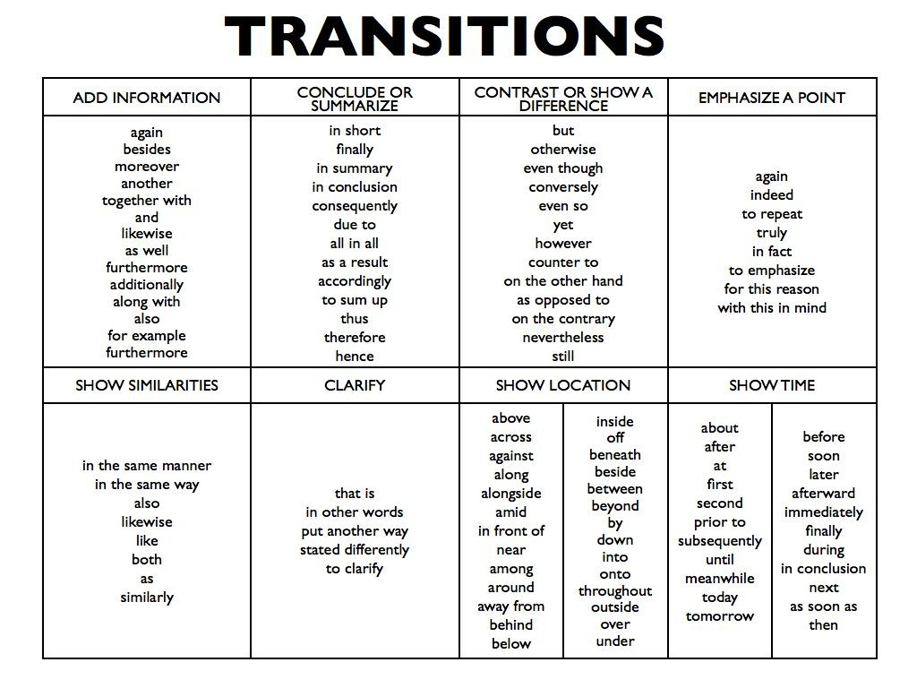 005 Essay Example Transitions 4995883 1 Orig Archaicawful Transition Words In Spanish Comparative Sentences List Large