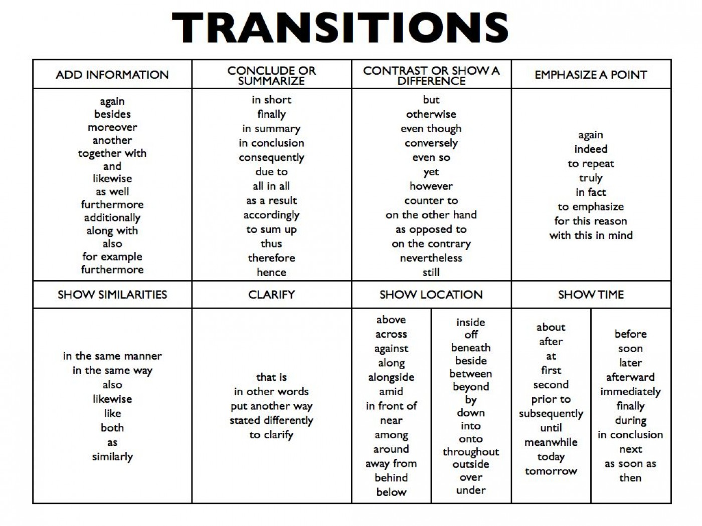 005 Essay Example Transitions 4995883 1 Orig Archaicawful Transition Words List For Contrast Sentence Examples Conclusion In Spanish 1400