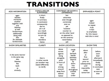 005 Essay Example Transitions 4995883 1 Orig Archaicawful Transition Sentence Examples Words And Phrases List 360