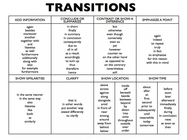 005 Essay Example Transitions 4995883 1 Orig Archaicawful Transition Words In Spanish Comparative Sentences List 728