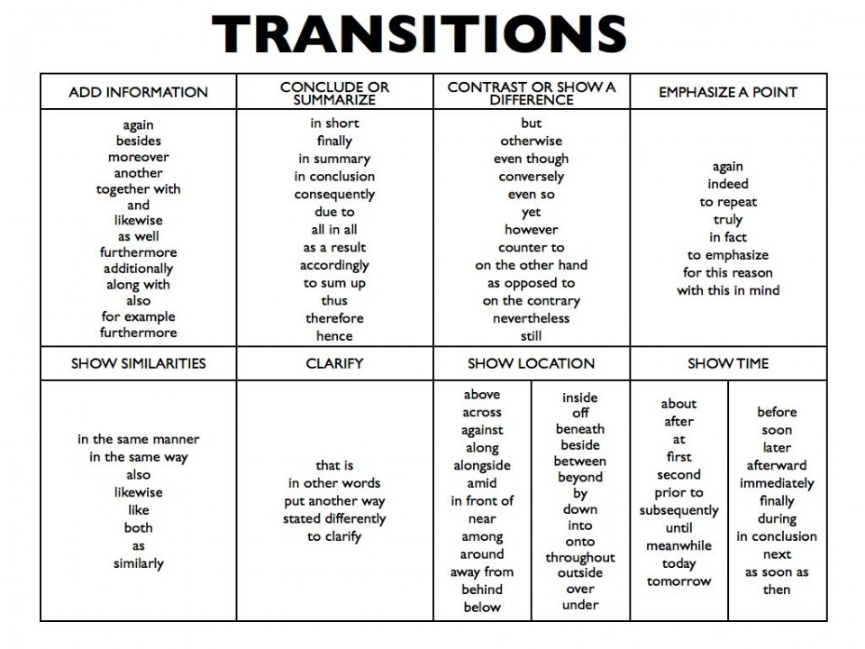 005 Essay Example Transitions 4995883 1 Orig Archaicawful Transition Words In Spanish Comparative Sentences List 960