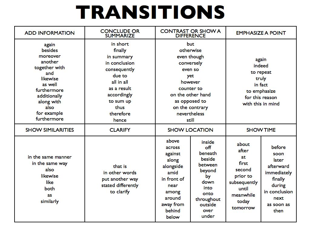 005 Essay Example Transitions 4995883 1 Orig Archaicawful Transition Sentence Examples Words And Phrases List Full