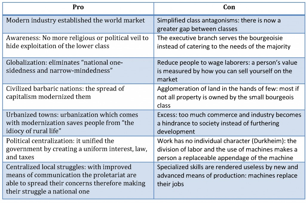 005 Euthanasia Pros And Cons Essay Chart1 Magnificent Large
