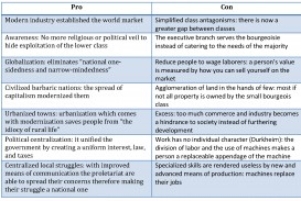 005 Euthanasia Pros And Cons Essay Chart1 Magnificent