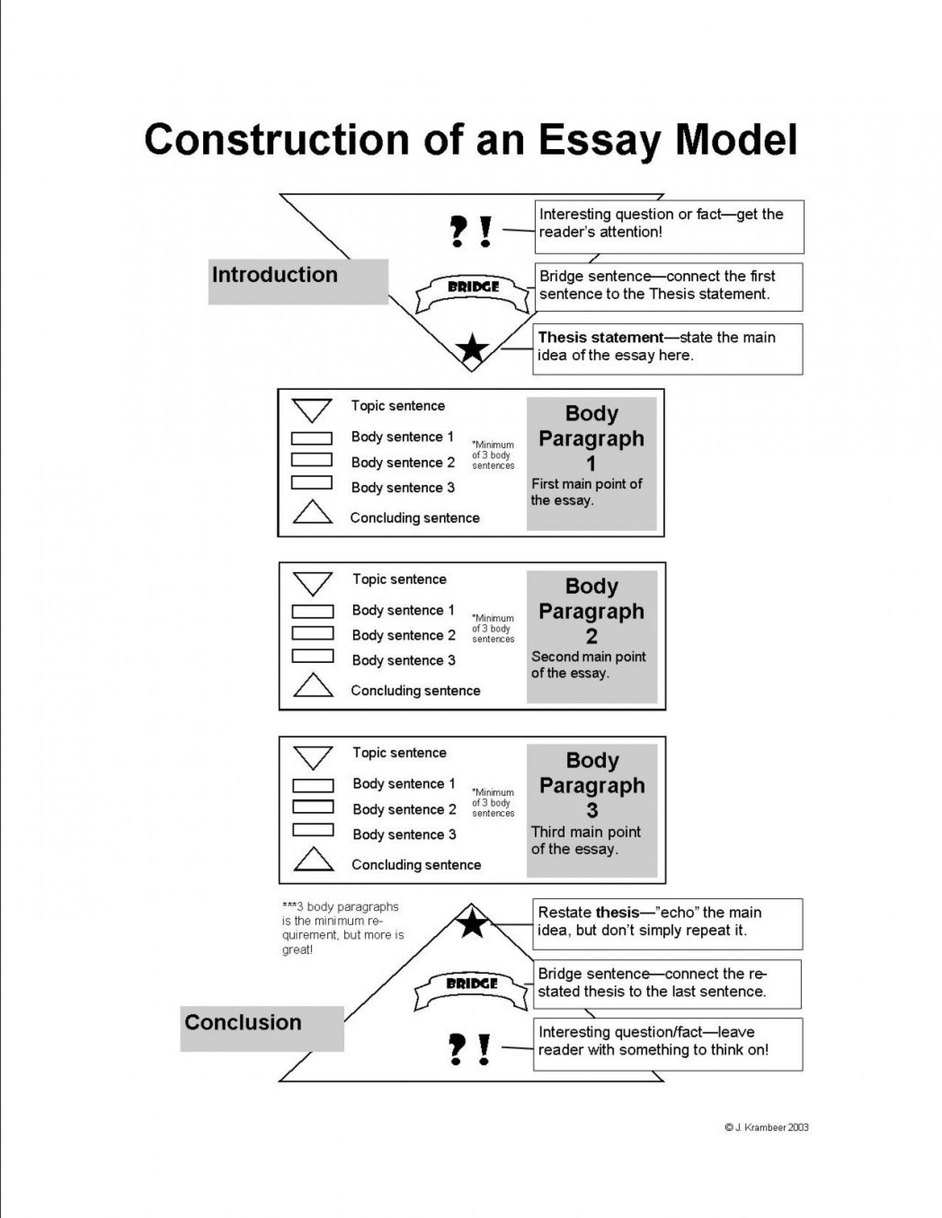 Synthesis Example Essay  Genetically Modified Food Essay Thesis also Healthy Eating Essay Essay English Spm  Applydocoumentco English Essay Papers
