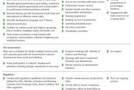 005 Natural Resources In Sri Lanka Essay Fantastic