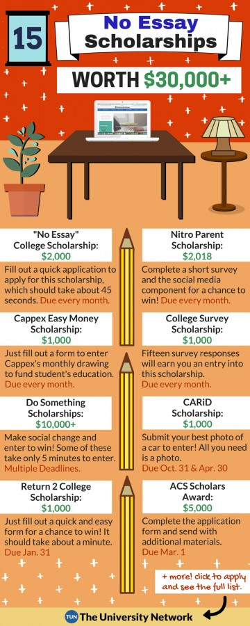 005 No Essay Scholarships Example Exceptional For Undergraduates College Students 2019 360