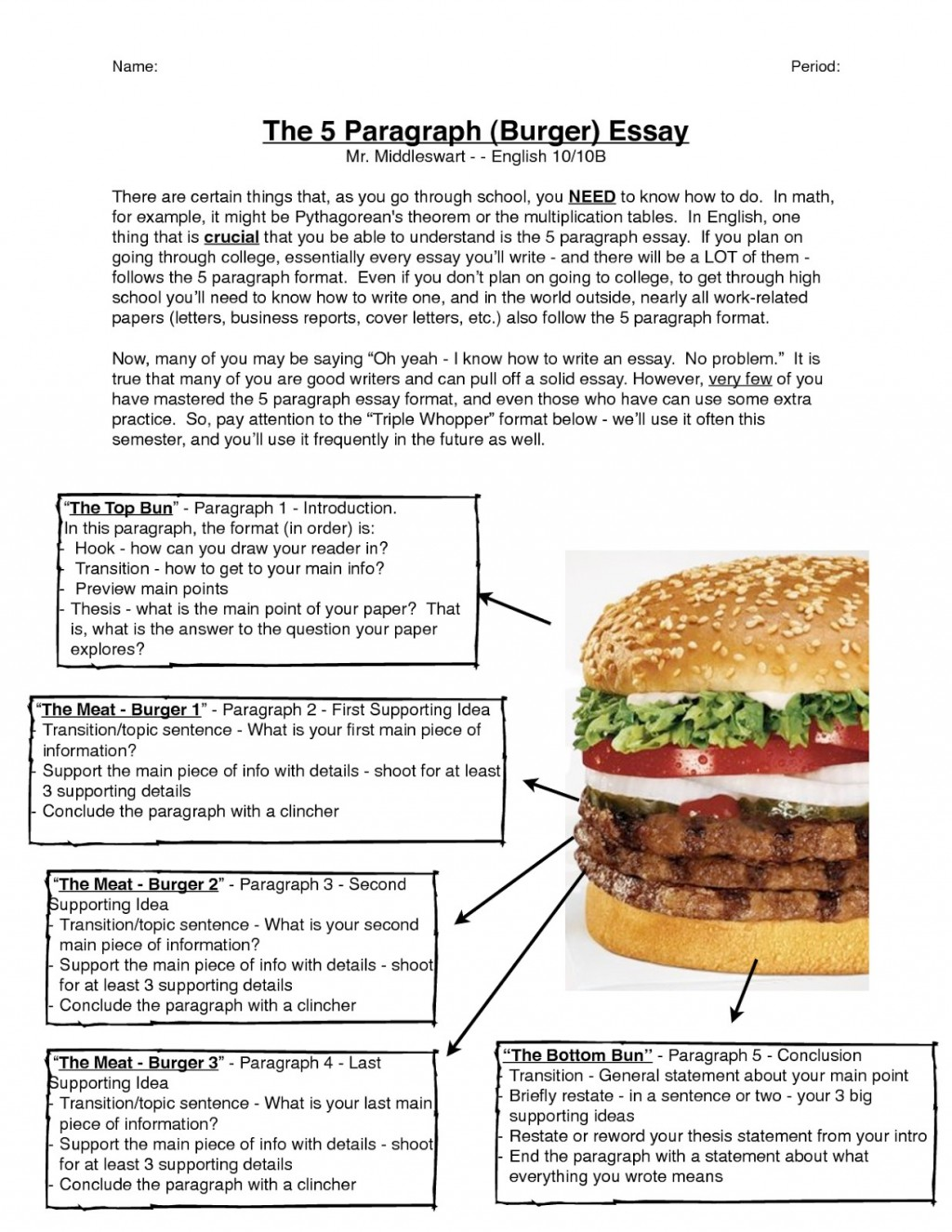005 Paragraph Essay Hamburger How To Write An Singular Powerpoint Method Example Large