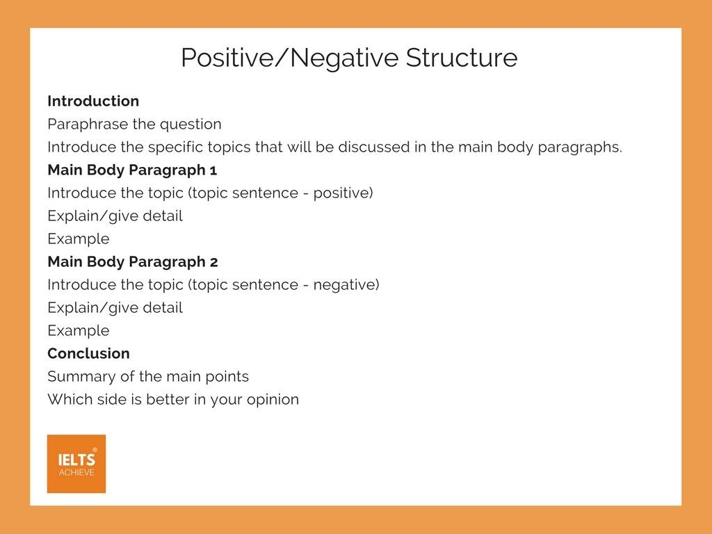 005 Positivity Essay Remarkable Body Positive About Social Media And Negative Of Large