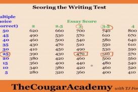 005 Sample Ged Essays With Scores Maxresdefault Essay Rare Pdf