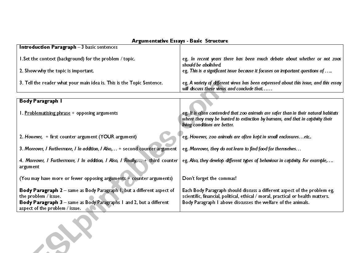005 Structure Of An Argumentative Essay 548716 1 Writing Breathtaking Outline (advanced Module) Example Full