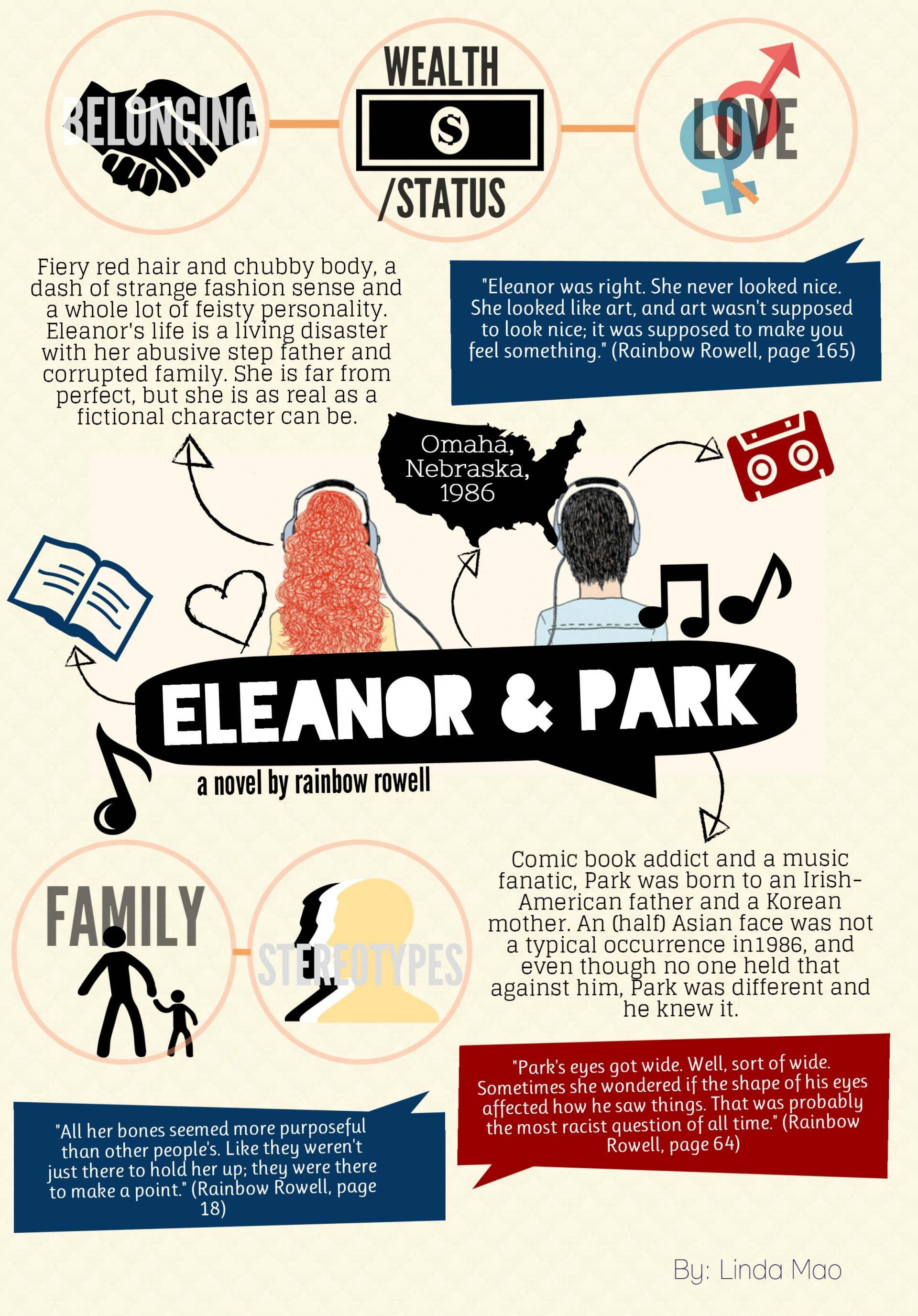 005 Visual Essay Eleanor And Park Fearsome Verbal Definition Maker Ideas 1920
