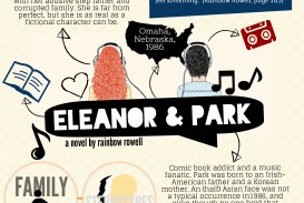 005 Visual Essay Eleanor And Park Fearsome Verbal Definition Maker Ideas