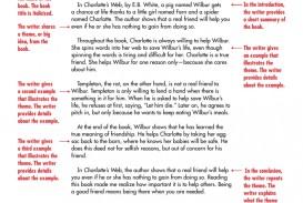 006 008656625 1 Essay Example Unique Literary Rubric 4th Grade Conclusion Writing A