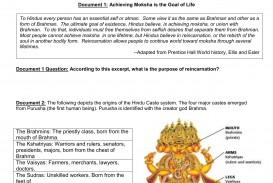 006 009328677 1 Essay Example Surprising Hinduism Questions Hindu Muslim Ekta In Hindi And Buddhism Introduction